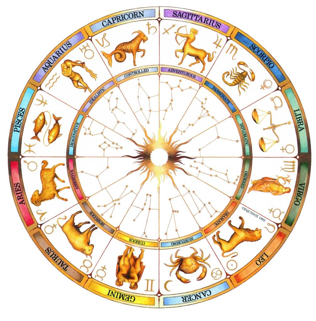 Картинка круг знаков зодиака